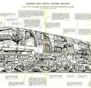 London-and-North-Eastern-railway